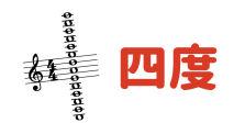 背起來馬上就可以用!用「四度」讓你的和弦更高級~ by NiceChord 好和弦